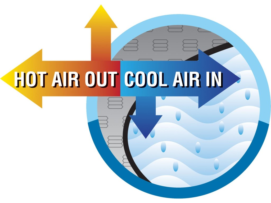 Cool Wave System Lets Cool Air Enter and Warm Air Escape