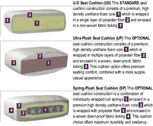 Superior Standard Cushions with Upgrades Available