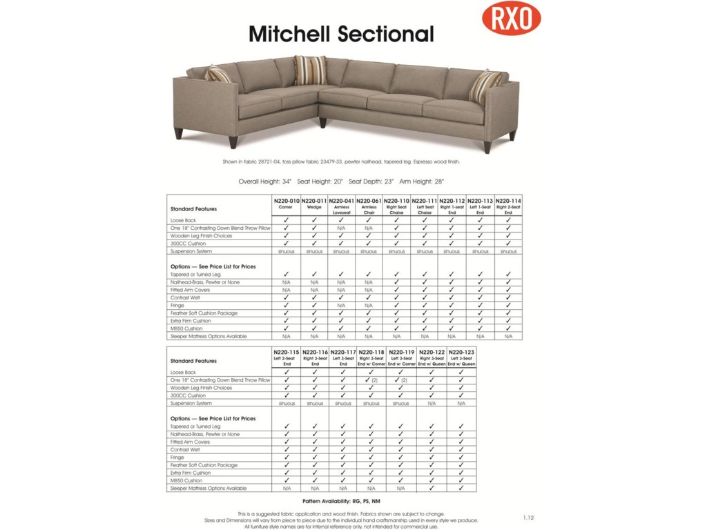 Custom Sectional Options