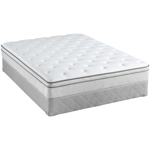 Sealy Posturepedic Classic 2013 California King Plush Euro Top Mattress and Foundation