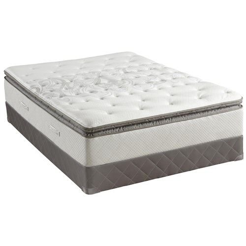 Sealy Posturepedic Gel 2013 Twin Extra Long Plush Euro Pillow Top Mattress