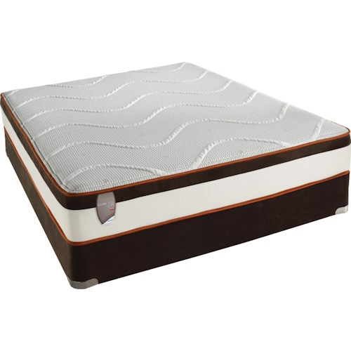 Simmons ComforPedic Loft Sparkling Stars  Twin Extra Long Plush Memory Foam Mattress and Foundation
