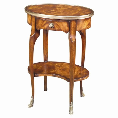 Theodore Alexander Tables Oval Lamp End Table
