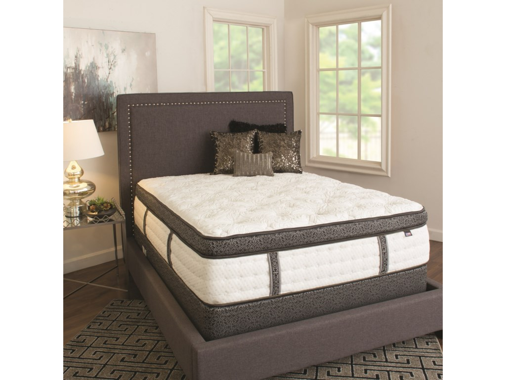 Image Only Represents; Actual Mattress is NOT a Pillow Top.  Image Shown May Not Represent Size Indicated.