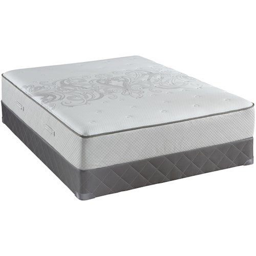 Sealy Posturepedic Gel Oak Knoll Queen Firm Mattress And Foundation Prime Brothers Furniture
