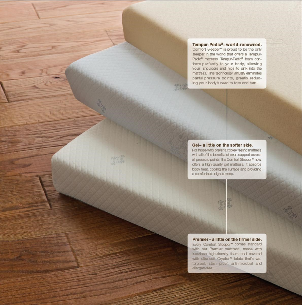 the comfort sleeper mattress options