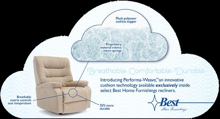 Best Home Furnishings BosleyReclining Living Room Group