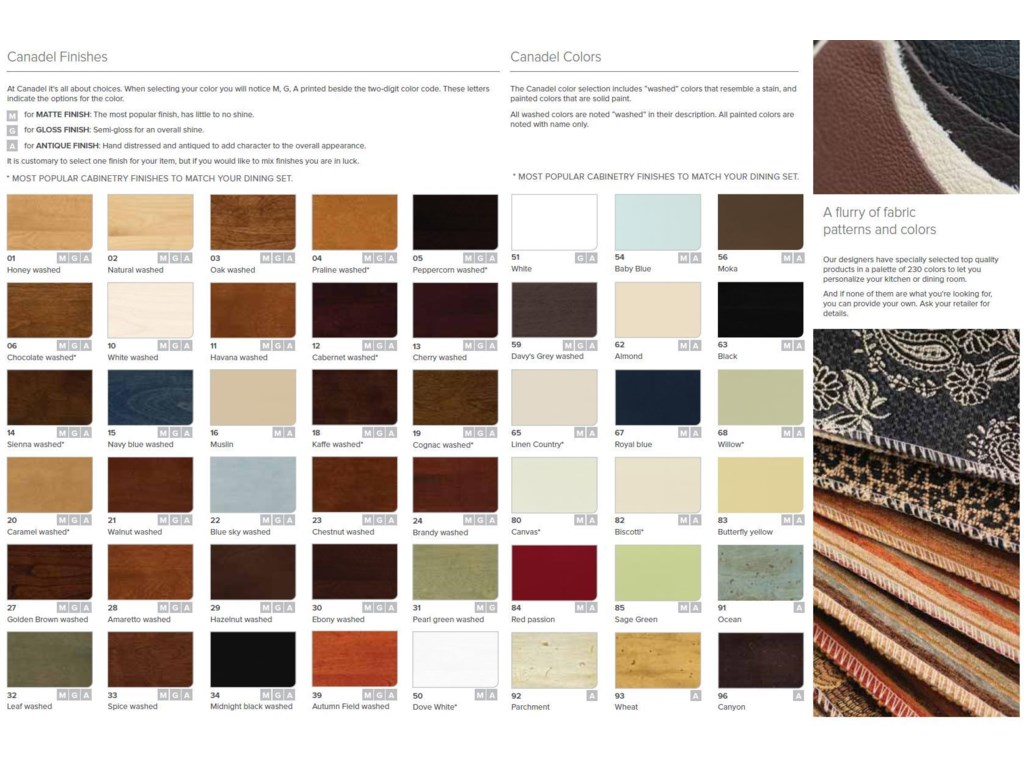 Custom Colors, Finishes, and Fabrics