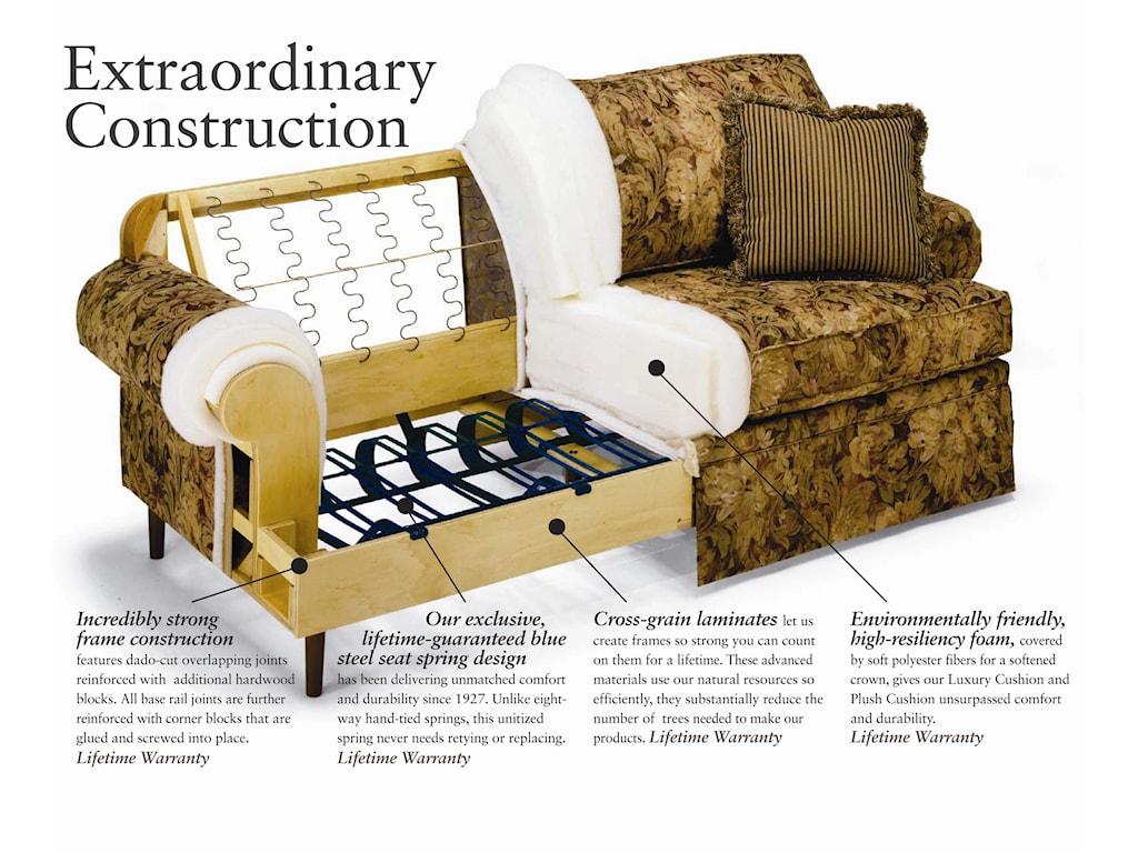 Flexsteel WinstonStationary Sofa