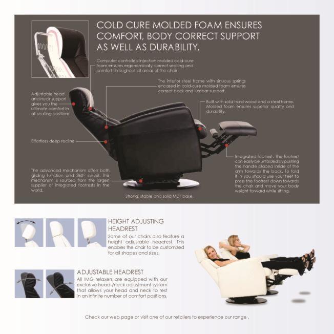 IMG Norway Divani Dual Motor Lift Chair