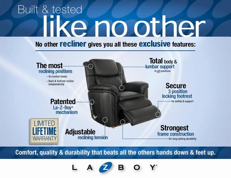 La-Z-Boy AstorPlatinum Luxury Lift® PowerReclineXR+