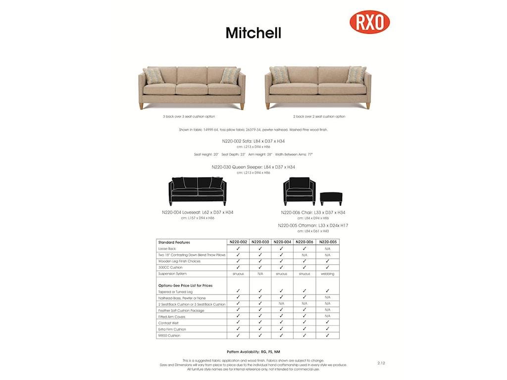 Custom Sofa Options