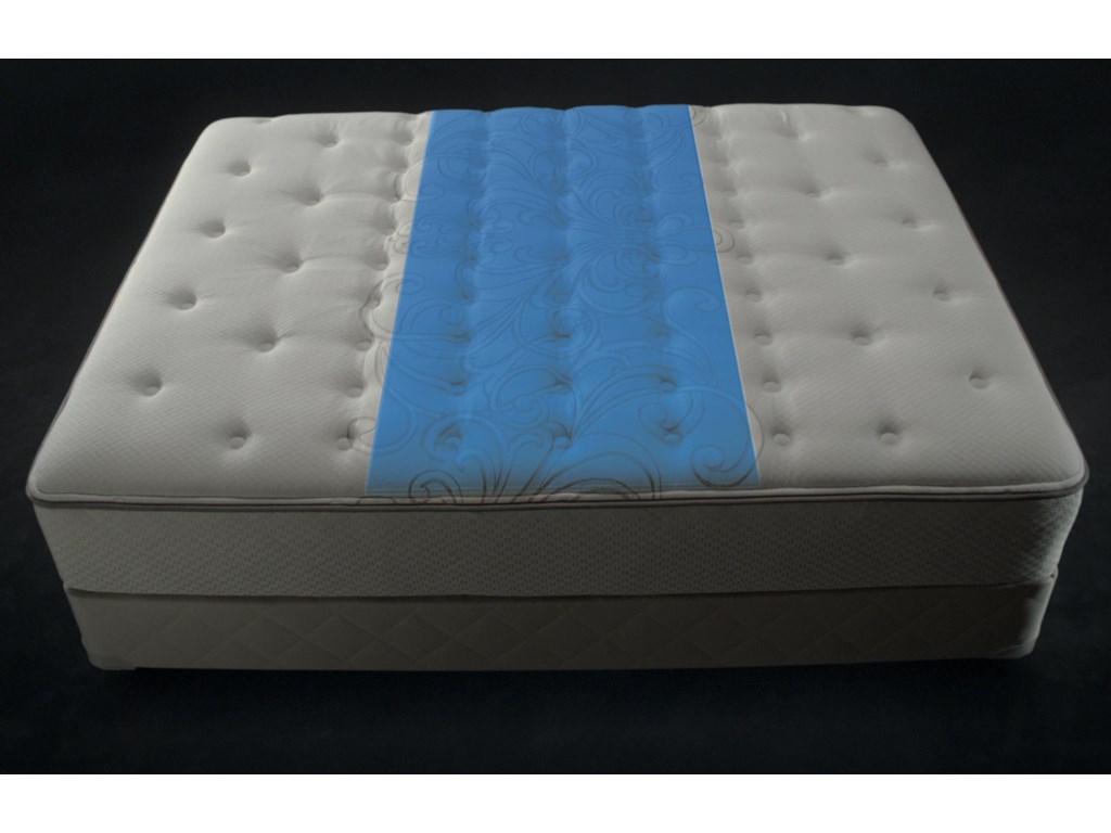 Memory Foam CoreSupport Center
