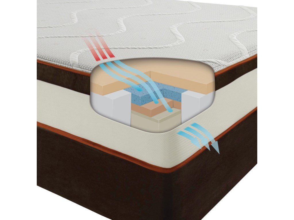 AirCool Sleep System