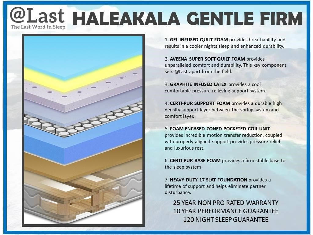 @Last @Last Classic Haleakala Gentle FirmTwin XL Pocketed Coil Adj Set