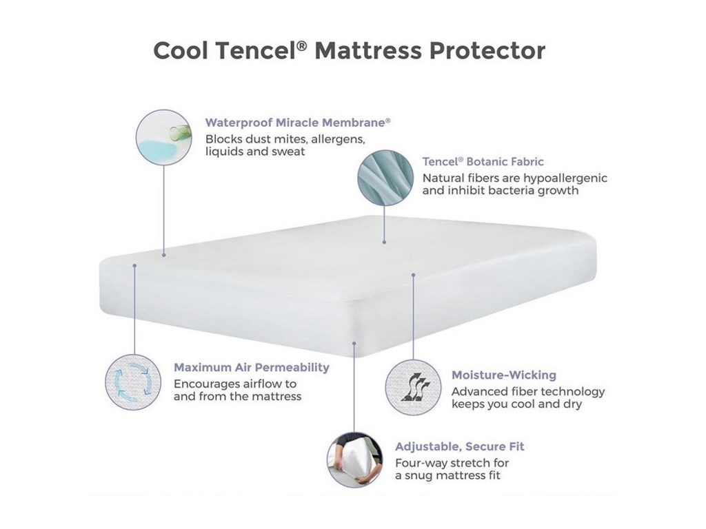 Protect-a-Bed Cool Tencel Mattress ProtectorFull Cool Mattress Protector