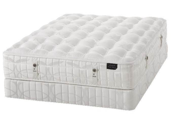 Image is Similar, but Actual Mattress is a Pillow Top.  Image Shown May Not Represent Size Indicated
