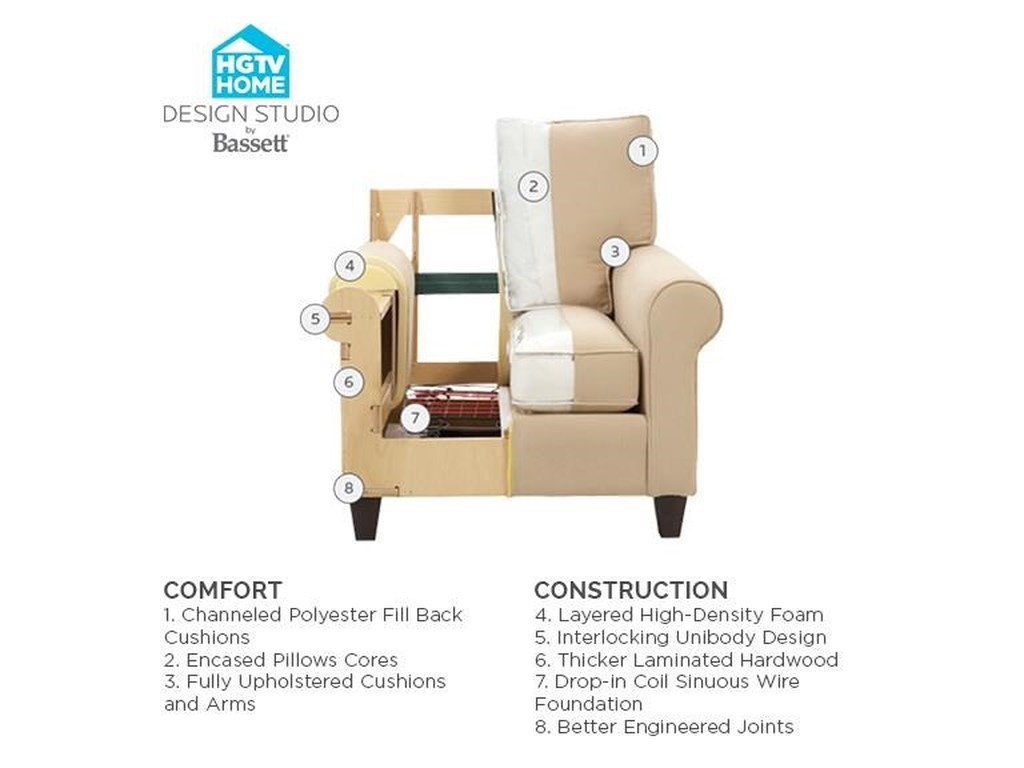Bassett HGTV Home Design StudioCustomizable U-Shaped Sectional with Chaise