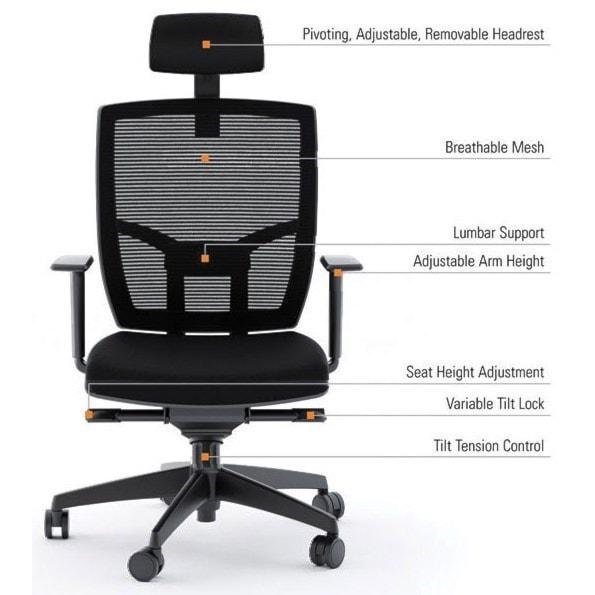BDI Task ChairsFabric Task Chair