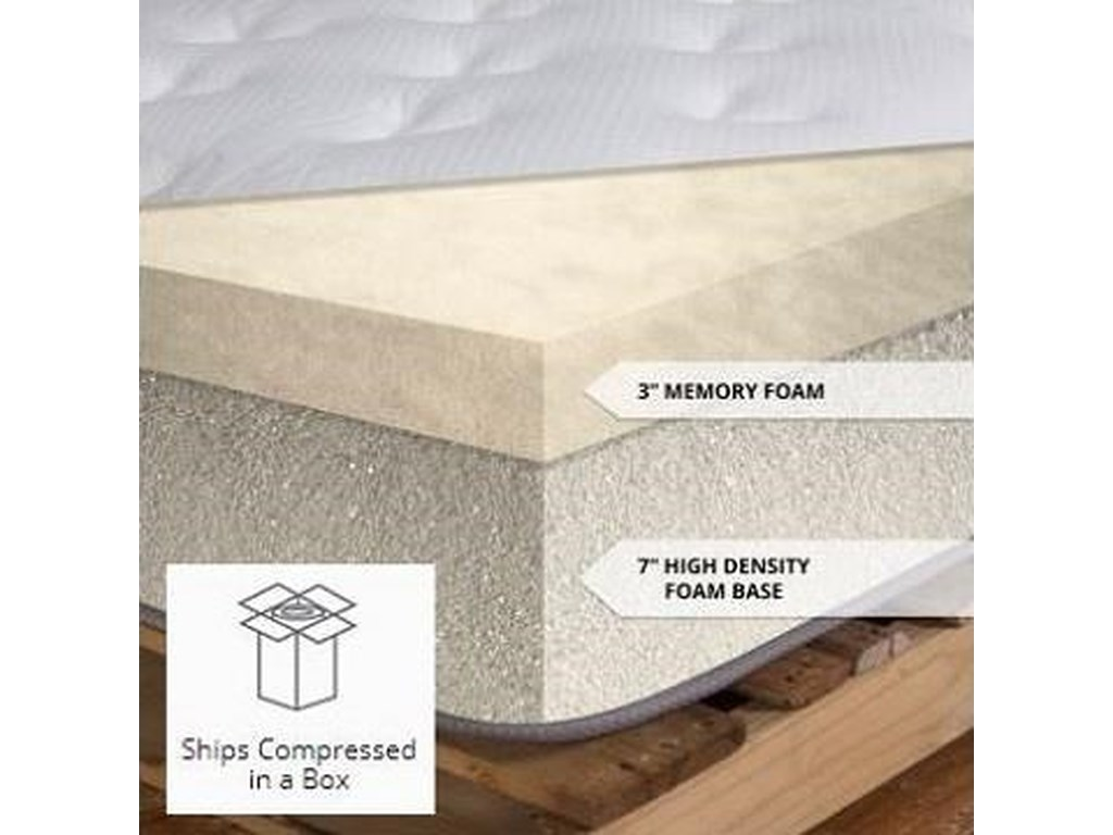 Wayside Furniture Memory Foam 10Queen 10
