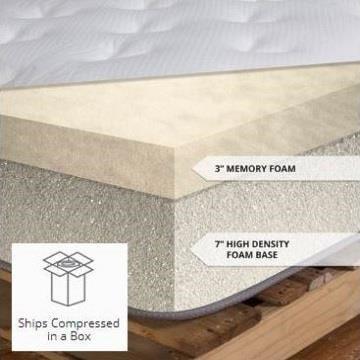 Wayside Furniture Memory Foam 10 Queen 10