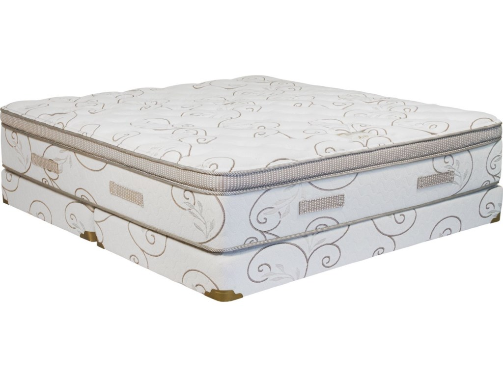Capitol Bedding GrandeurTwin Firm Low Profile Set
