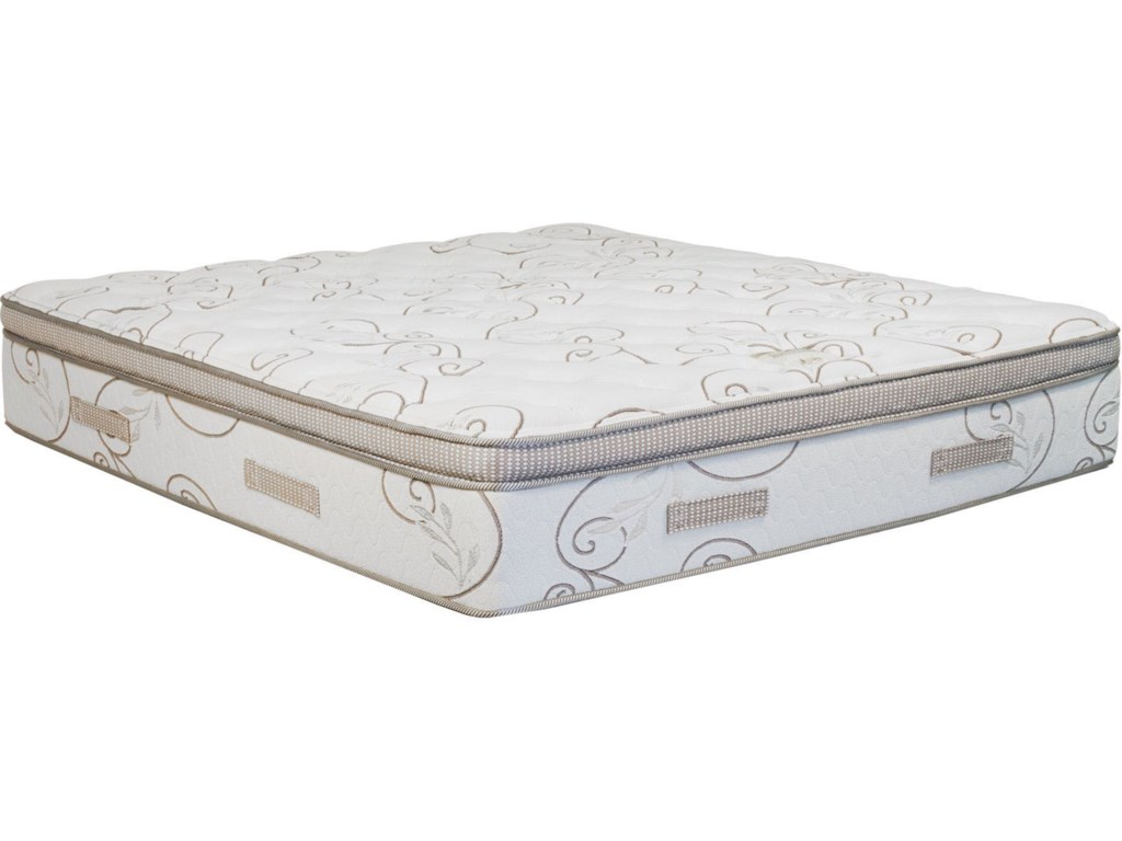 Capitol Bedding GrandeurTwin Firm Mattress Only