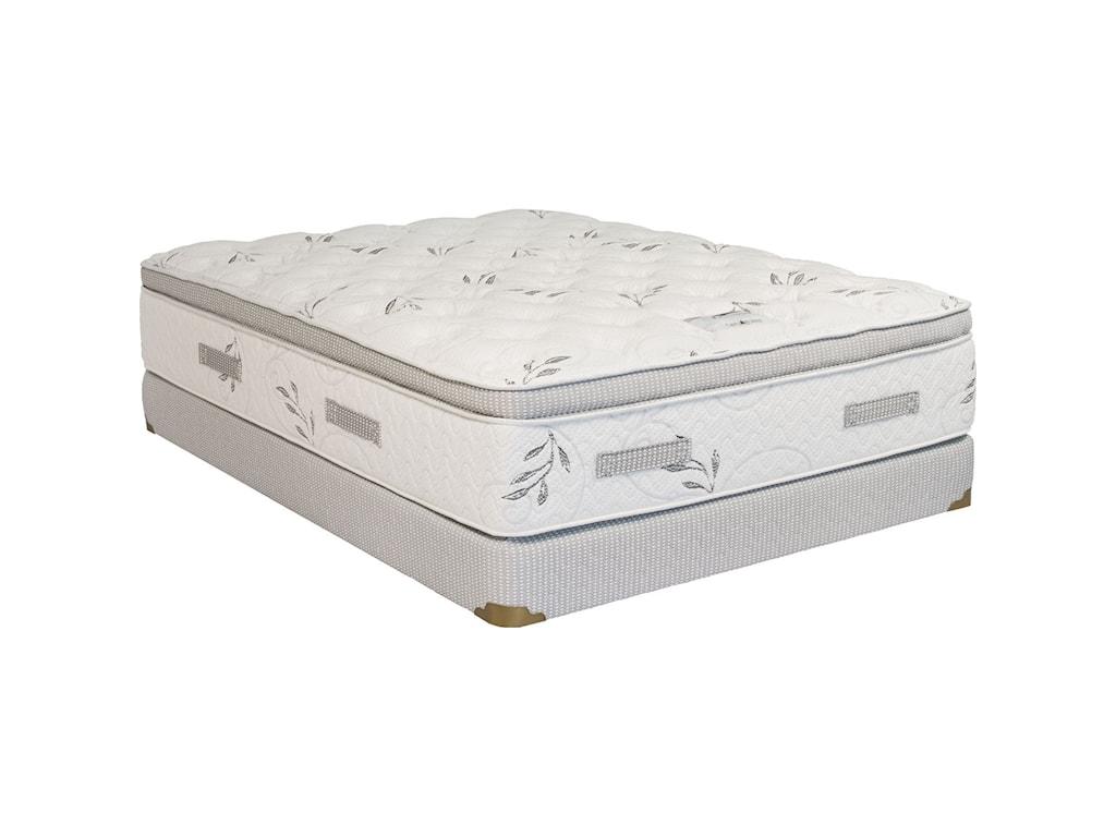 Capitol Bedding OpulenceKing Pillow Top Mattress Set