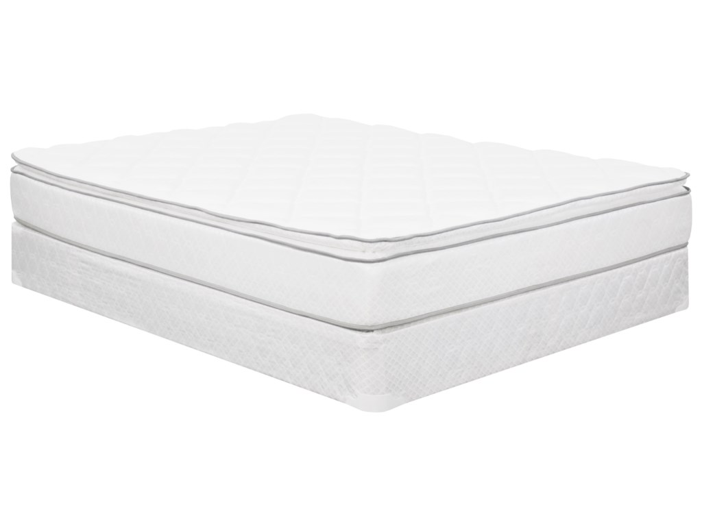 Corsicana 1025 Euro TopQueen Euro Top Innerspring Mattress Set