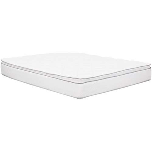 Corsicana 1025 Euro Top Twin Euro Top Innerspring Mattress