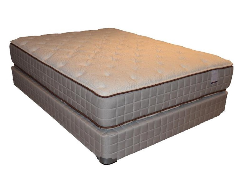 Corsicana 275 Two Sided PlushQueen Two Sided Plush Mattress Set