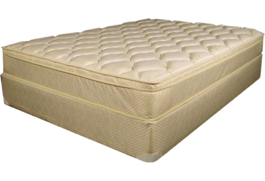 Mattresses Laredo Euro Top King Size