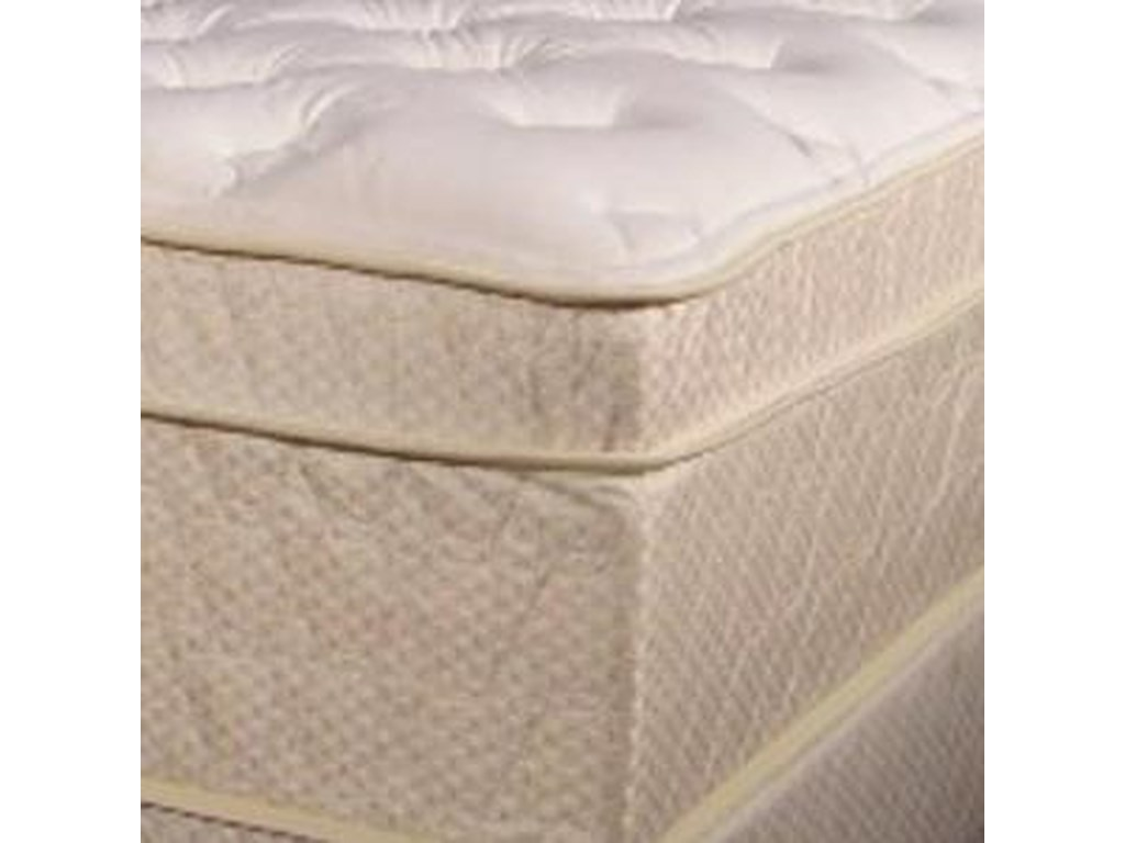 Corsicana Corsicana MattressesSeville Twin Size Mattress Set