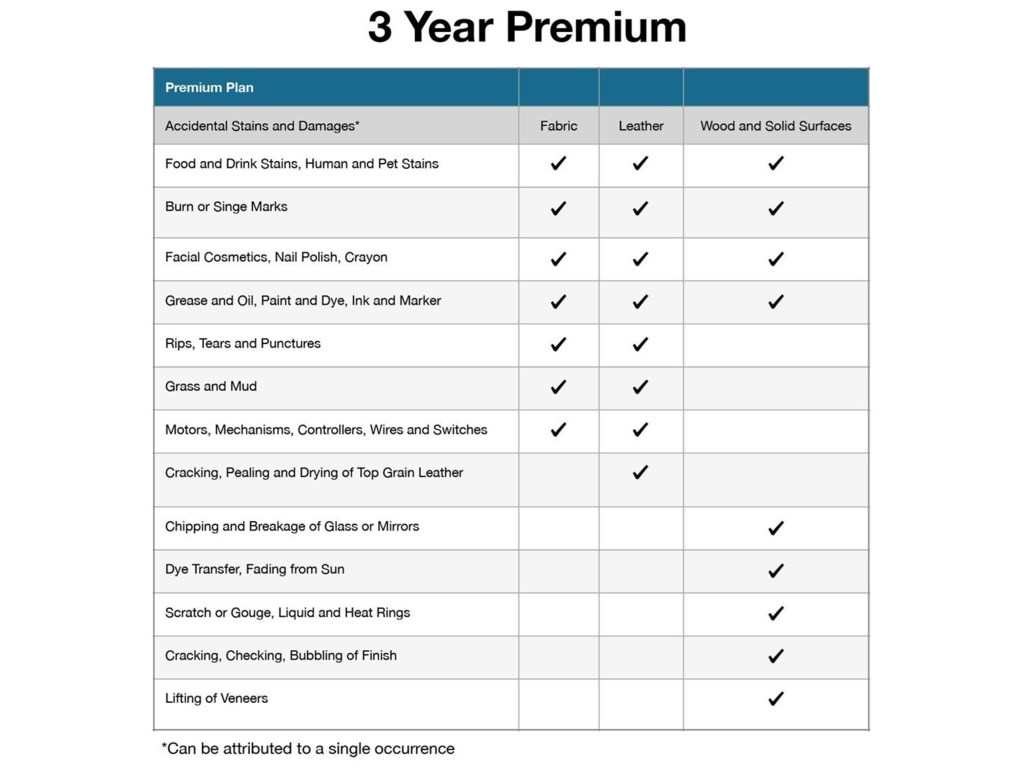 Sam Levitz  $800-$999 3 Year Protection Plan