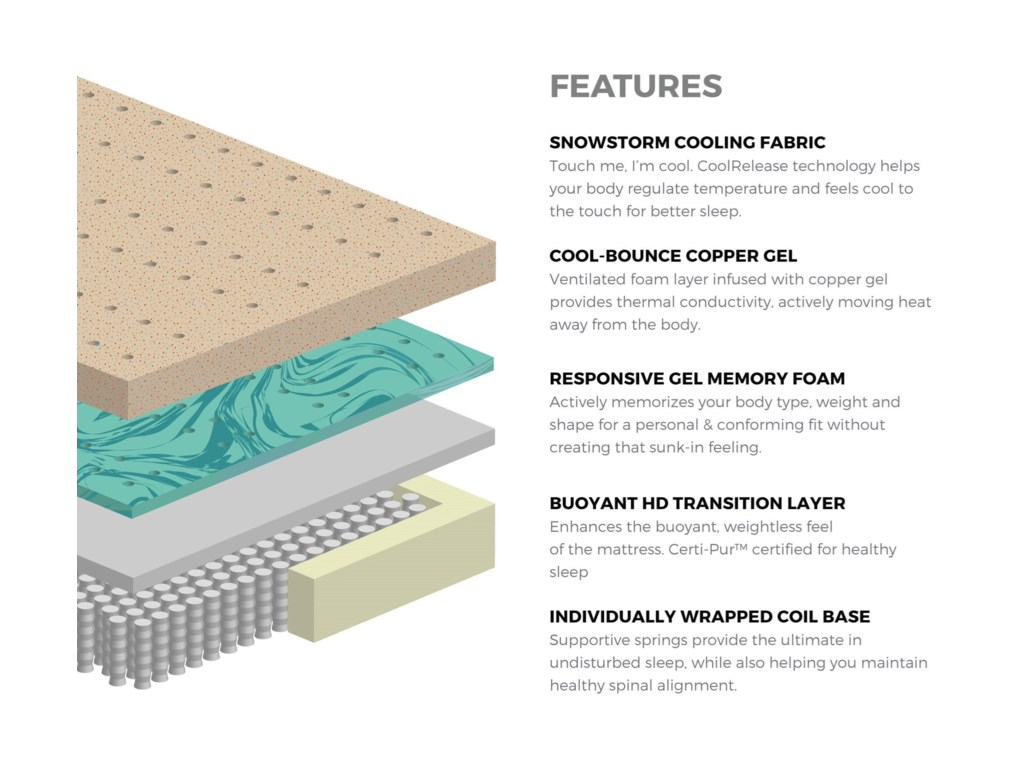 Diamond Mattress Copper Cool Hybrid MediumQueen Hybrid Cooling Med Firm Low Pro Set