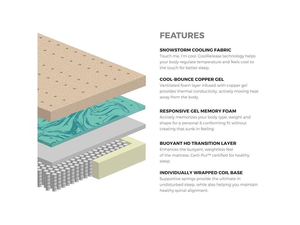 Diamond Mattress Copper Cool Hybrid MediumQueen Hybrid Cooling Medium Firmness Mattres