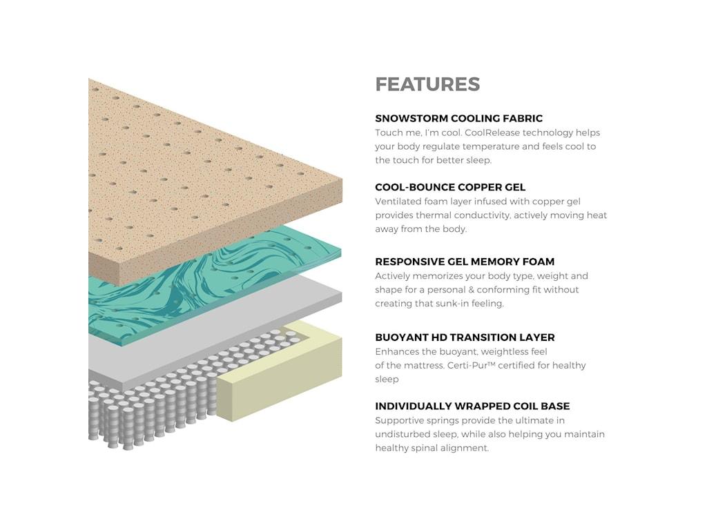 Diamond Mattress Copper Cool Hybrid PlushKing Hybrid Cooling Plush Mattress Set