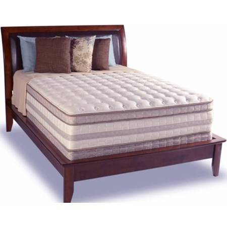 Twin Euro Top Mattress Set