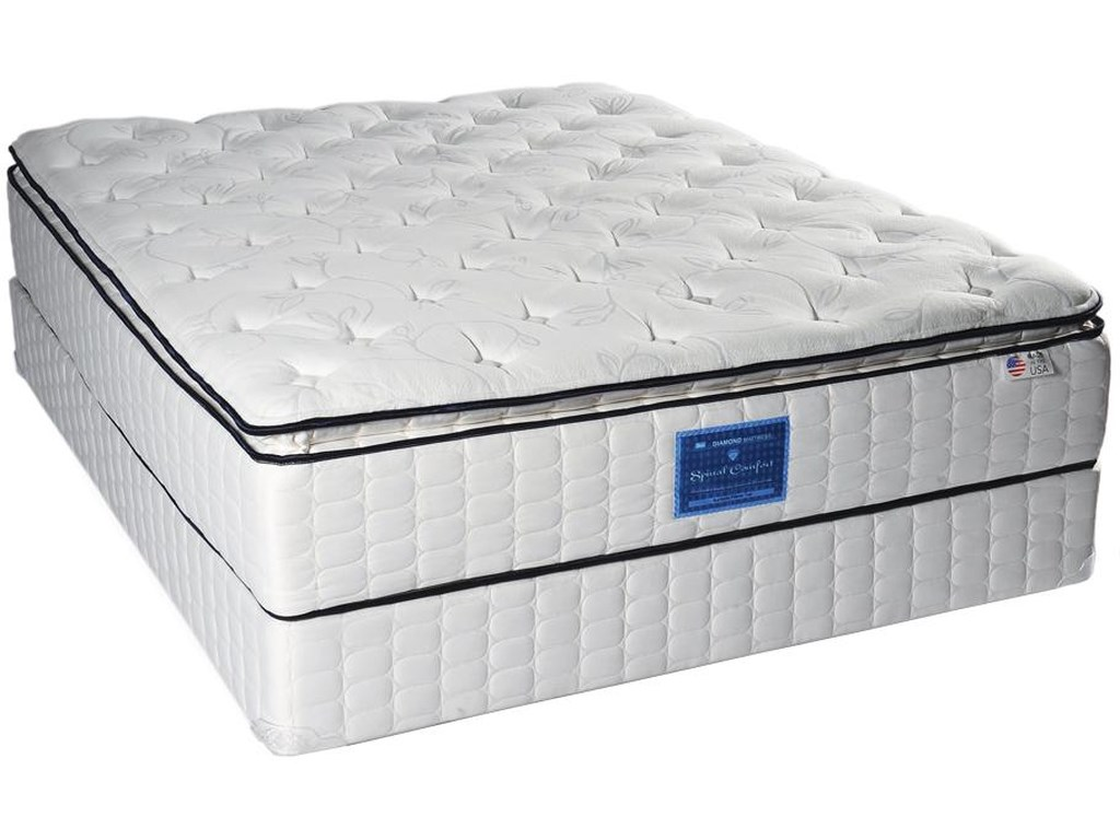 Diamond Mattress Spinal Comfort SurfsideTwin Pillow Top Mattress Set