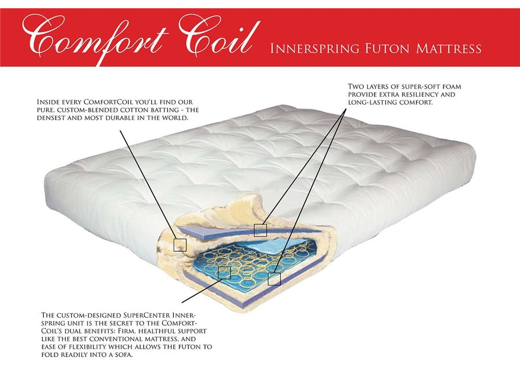 Futon Mattresses Comfortcoil Mattress By Gold Bond Company At Rotmans
