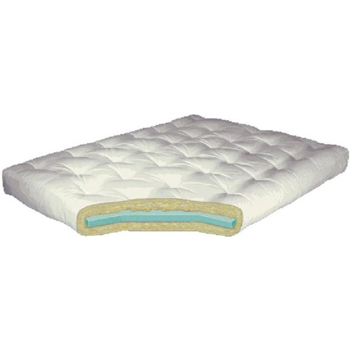 Gold Bond Mattress Company Futon Mattresses 6
