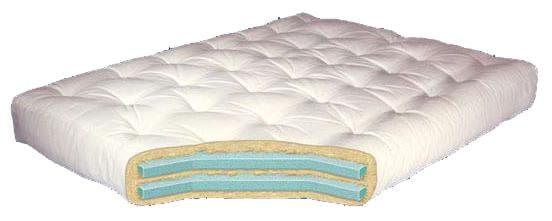 Duct Black Twin Gold Bond Double Foam /& Cotton 21 W x 10 H x 39 L Loveseat Ottoman Futon Mattress