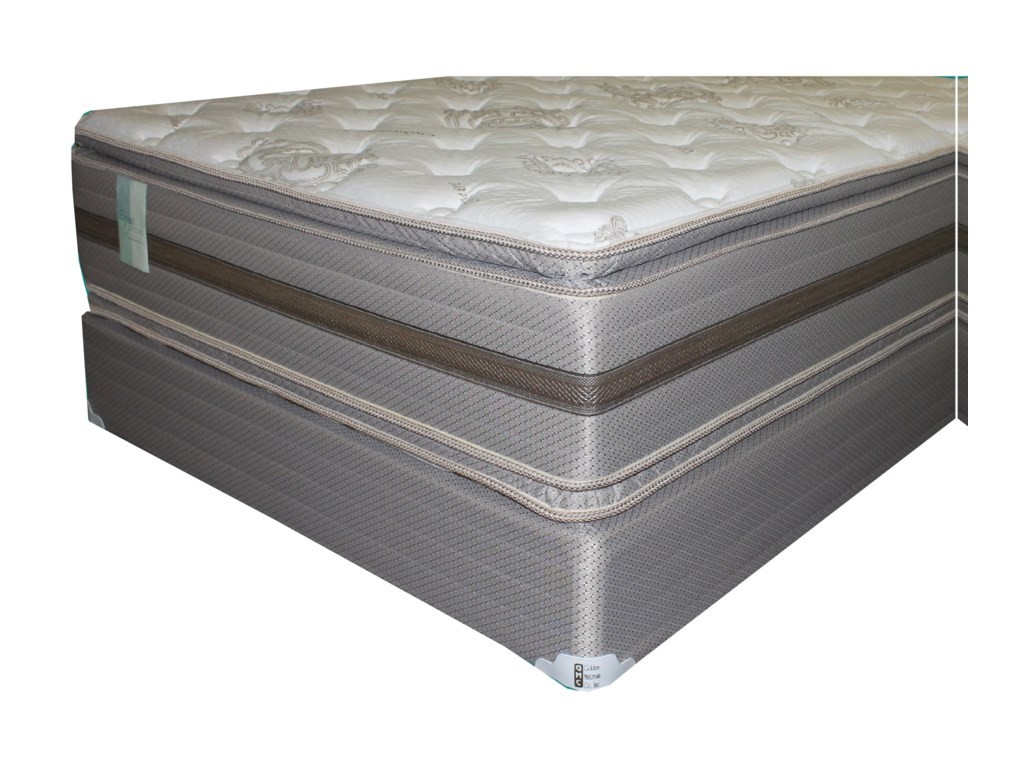 Golden Mattress Company Energie Double Sided PTFull Two Sided Pillow Top Mattress Set
