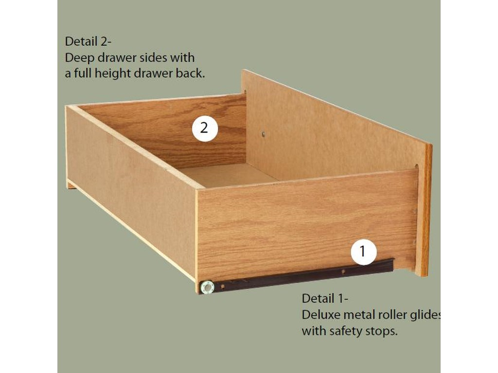 Lang Columbia5 Drawer Chest with Roller Glides