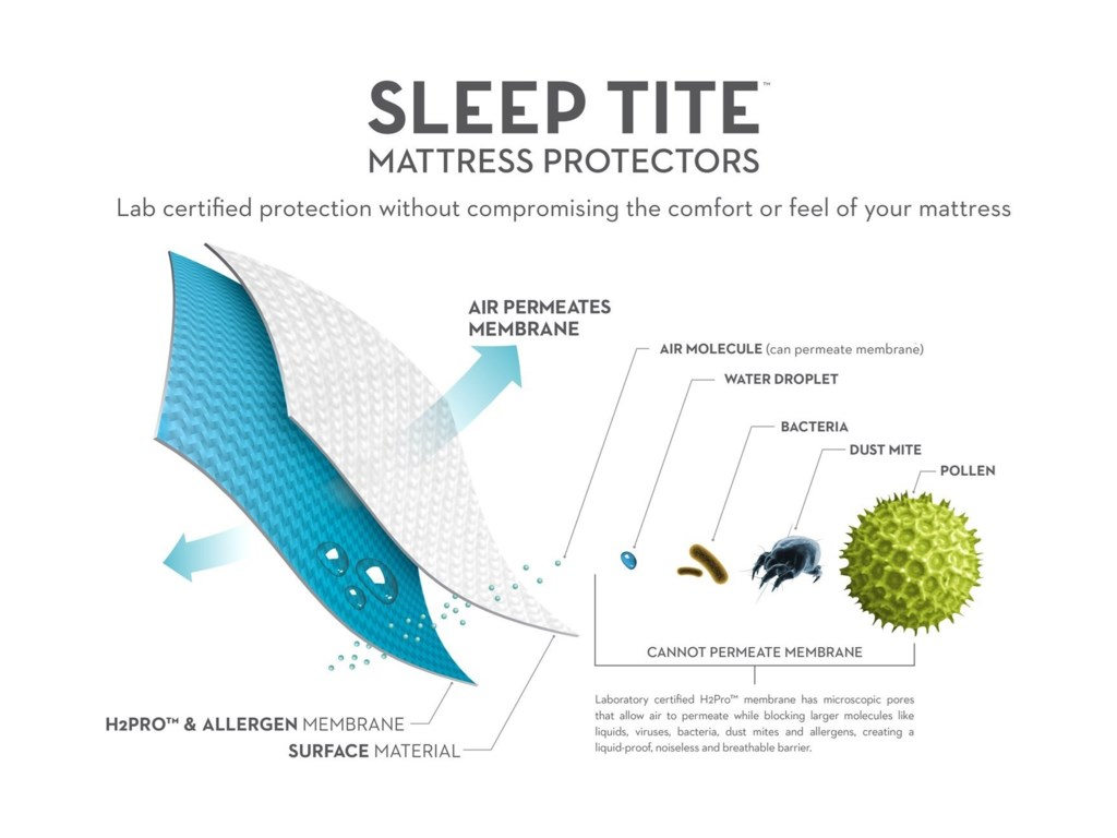 Malouf Five 5ided SmoothSplit King Five 5ided Smooth Mattress Protec