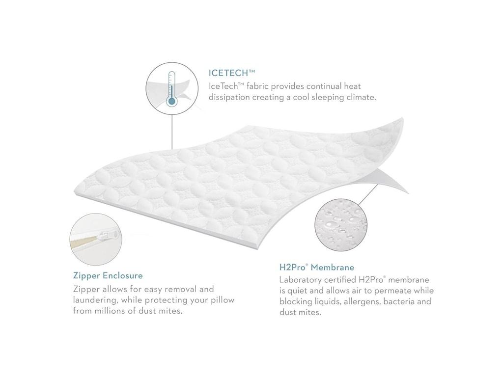 Malouf Ice Tech™Standard Ice Tech™ Pillow Protector
