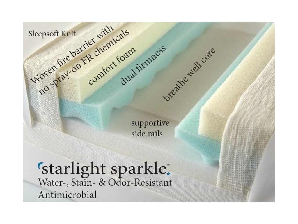 Moonlight Slumber Moonlight Slumber - Starlight SparkleSparkle Crib All Foam Mattress