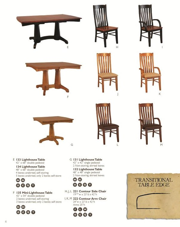 Transitionally Styled Table and Chairs