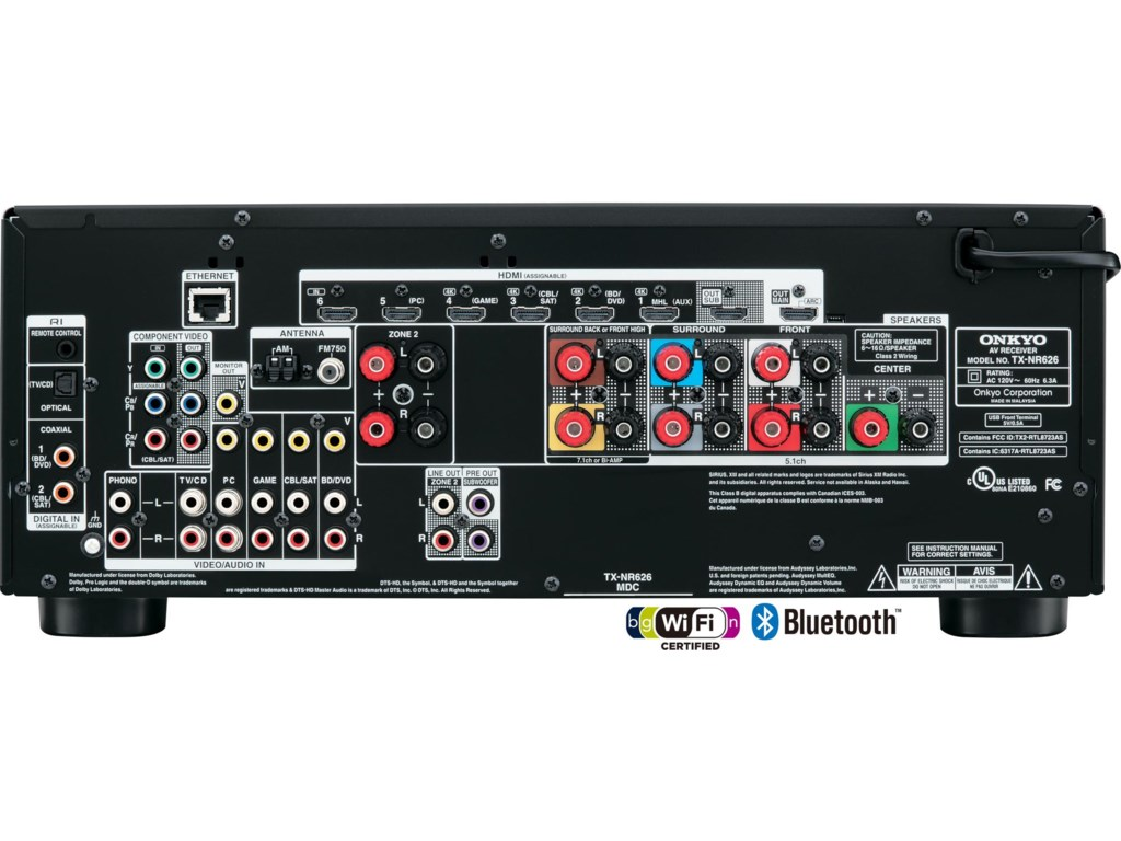 6 x HDMI Inputs for High Resolution Playback