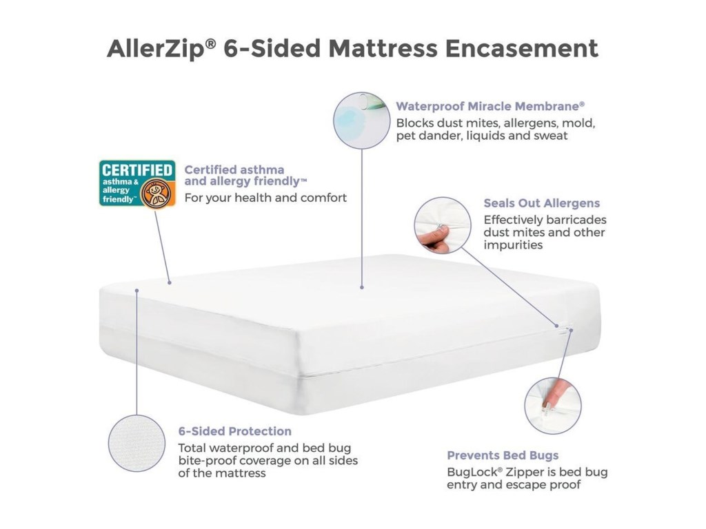 Protect-a-Bed AllerZip Mattress EncasementKing 13